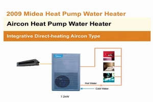Intergrative Direct - heating Aircon Type